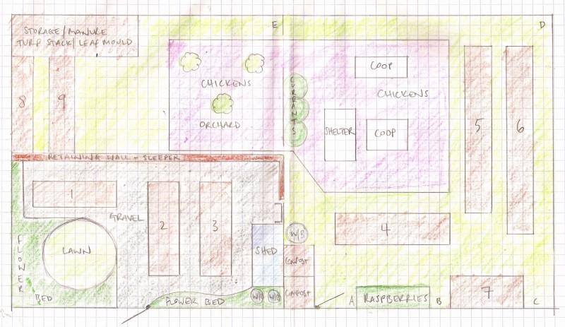 Planting Plan 2015